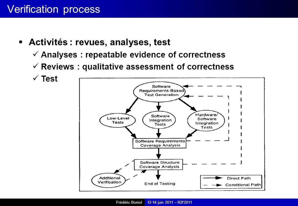 Verification process Activités : revues, analyses, test