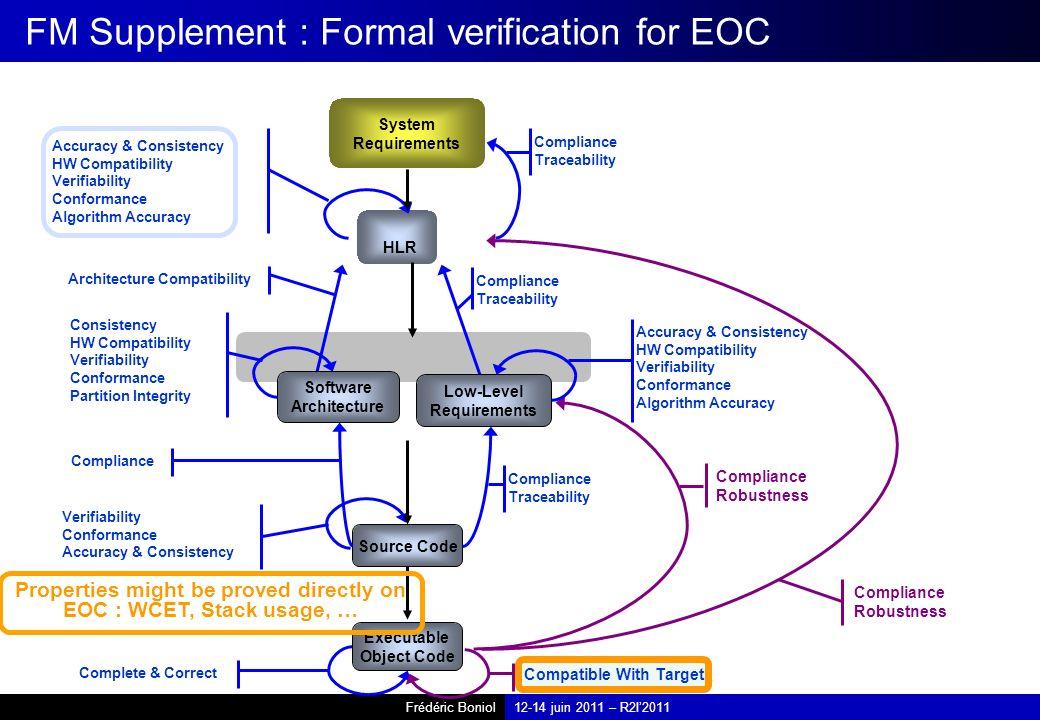 FM Supplement : Formal verification for EOC