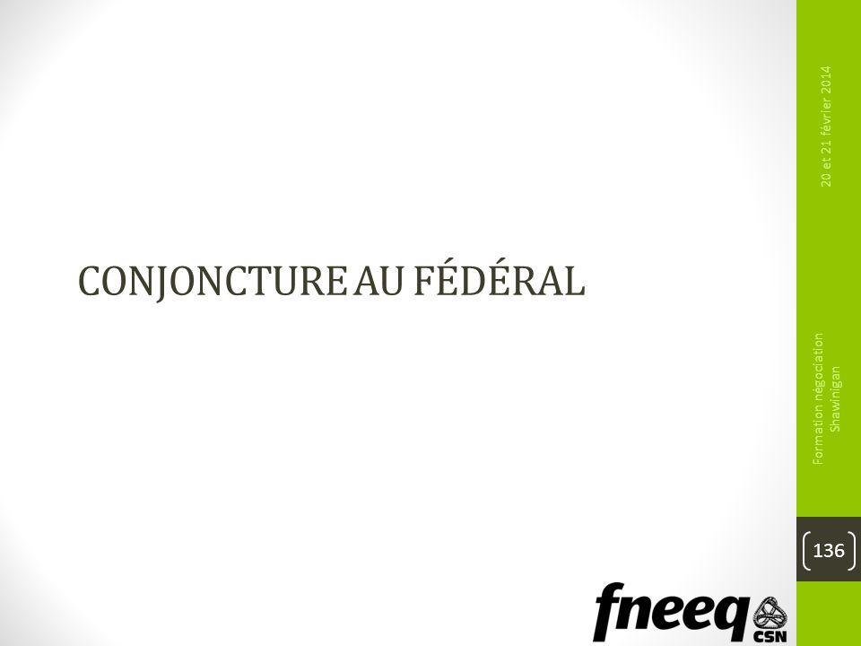 Conjoncture au fédéral