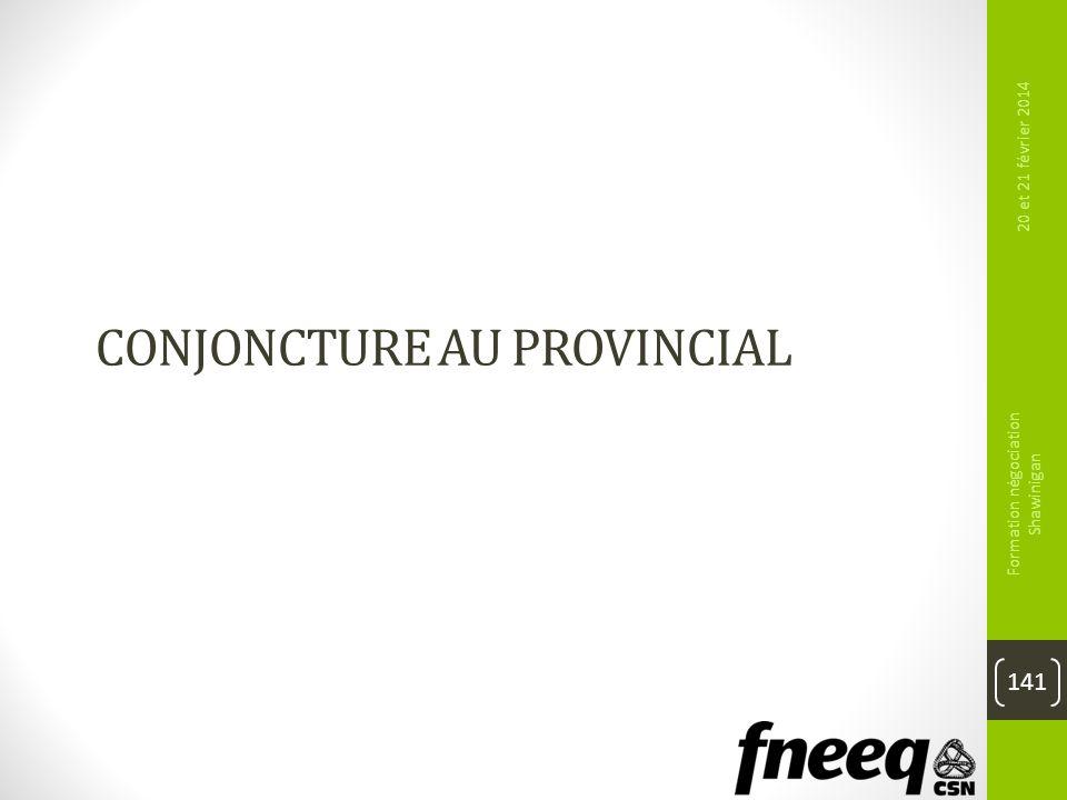 Conjoncture au provincial