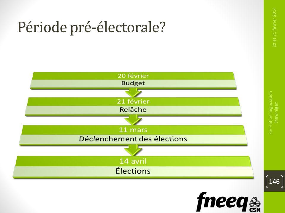 Période pré-électorale