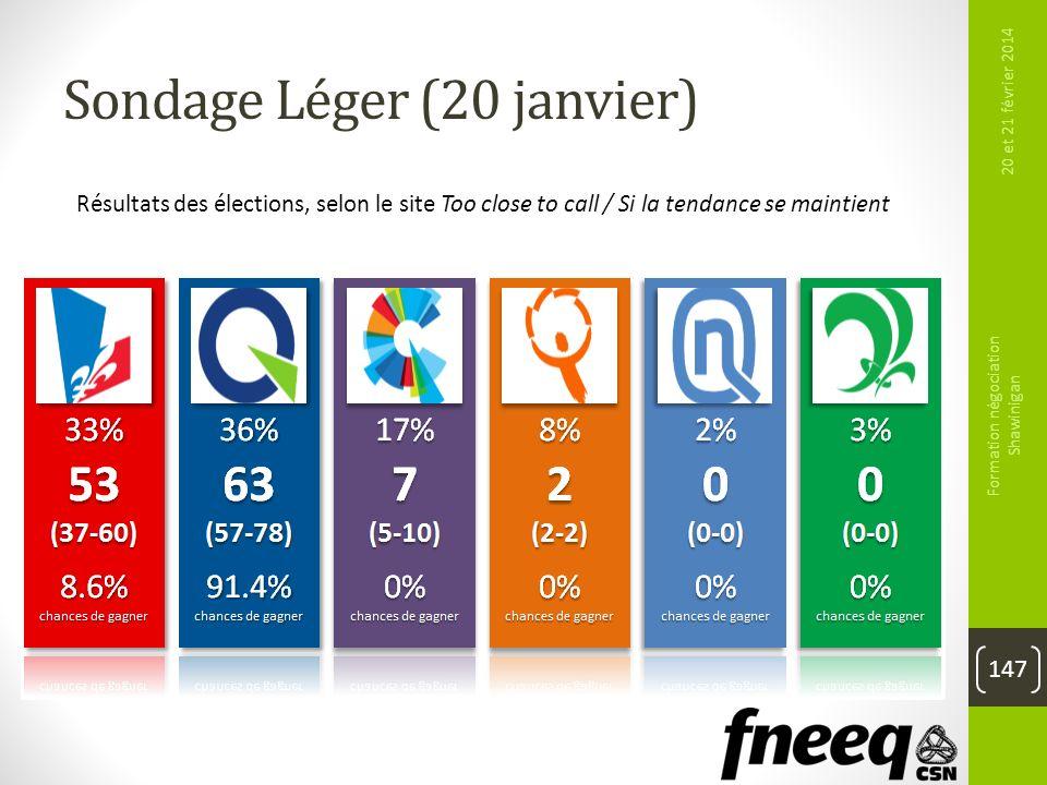 Sondage Léger (20 janvier)