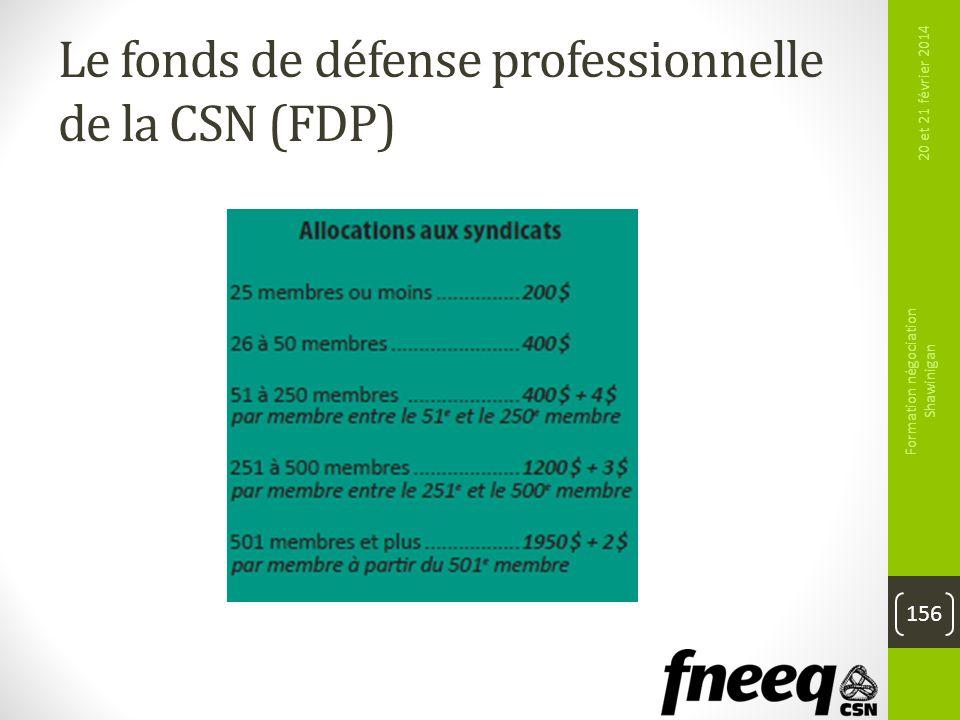 Le fonds de défense professionnelle de la CSN (FDP)