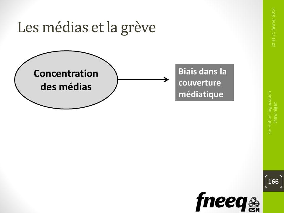 Concentration des médias