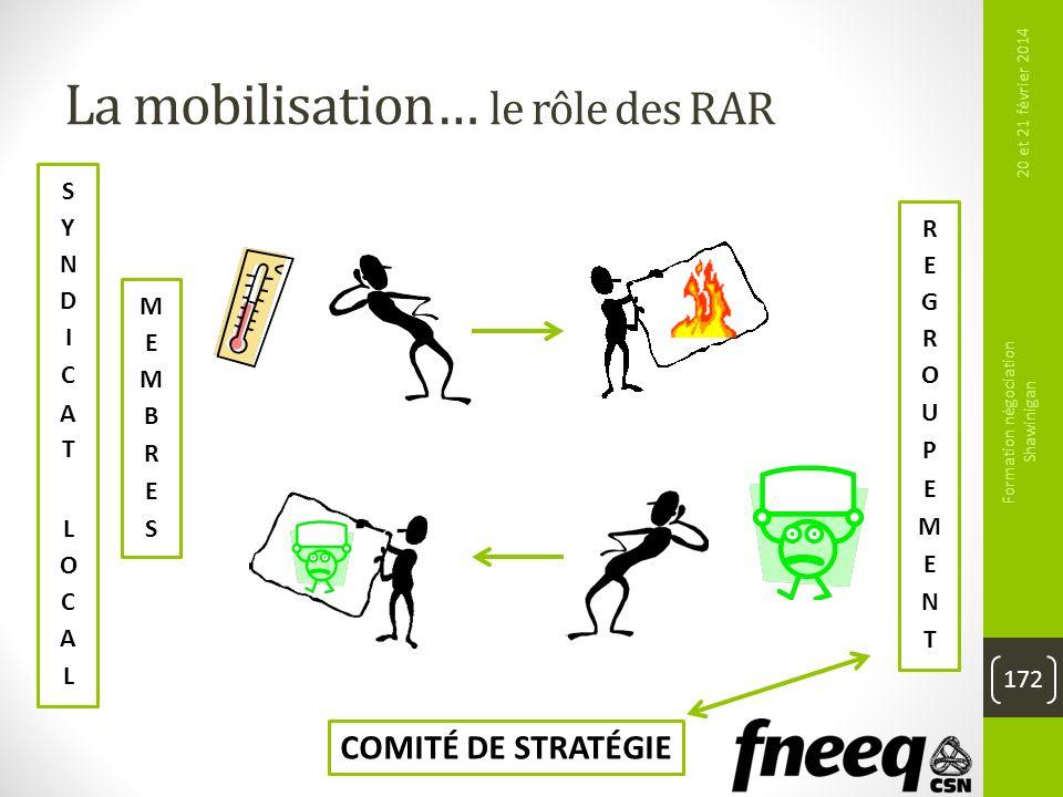 La mobilisation… le rôle des RAR