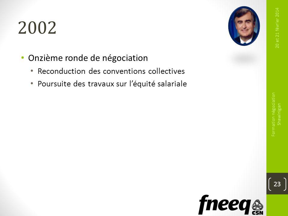 Formation négociation Shawinigan