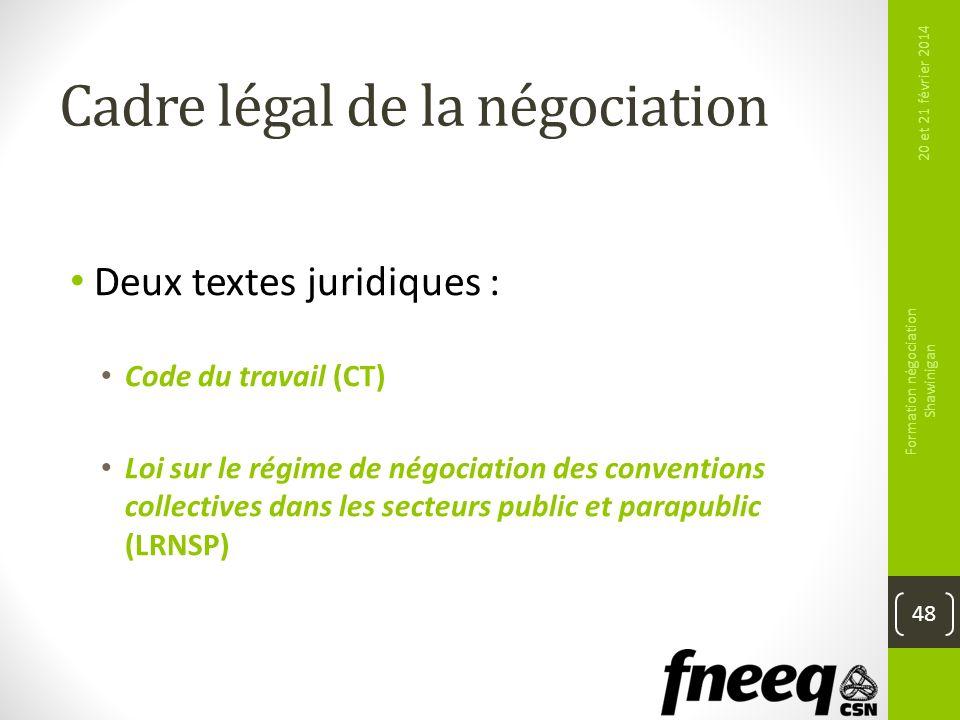 Cadre légal de la négociation