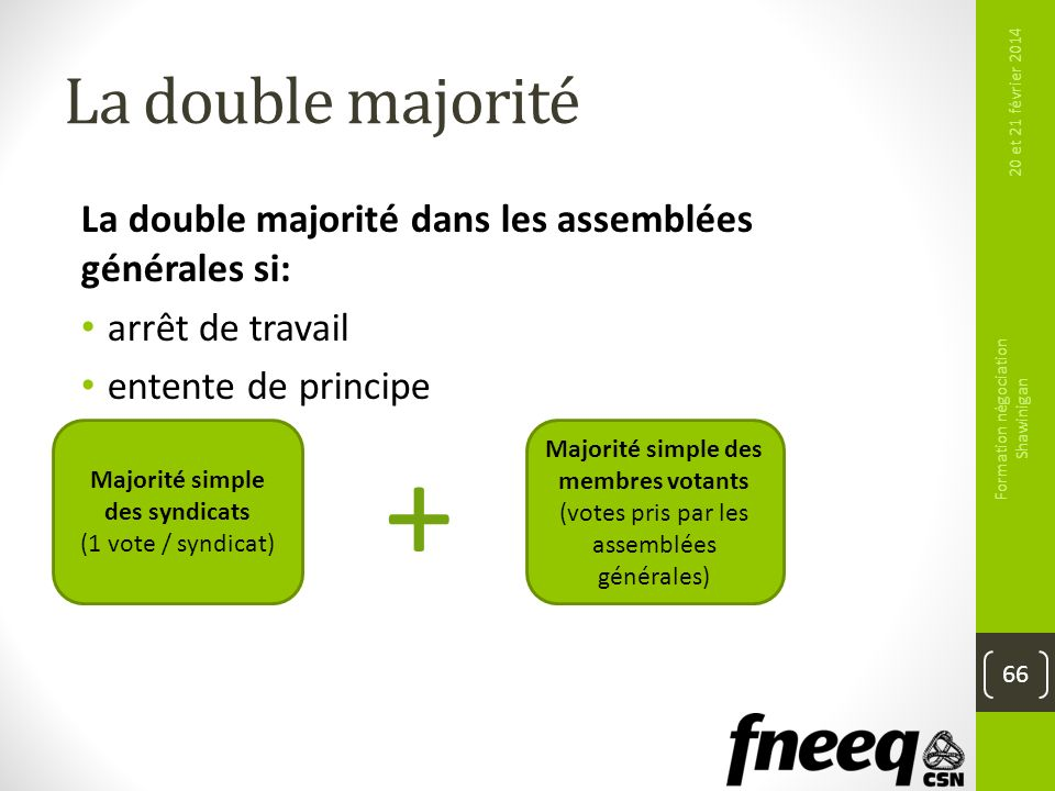 Majorité simple des syndicats