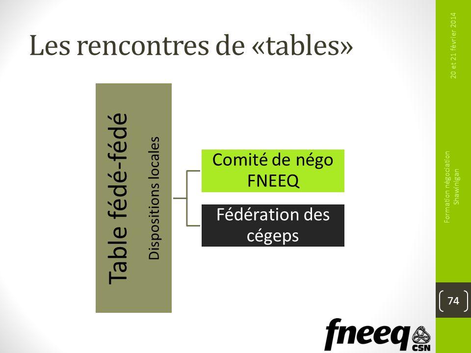 Les rencontres de «tables»
