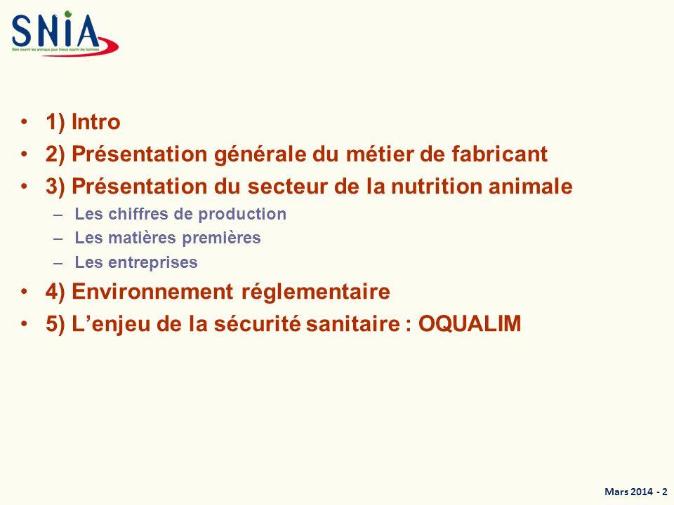 2) Présentation générale du métier de fabricant