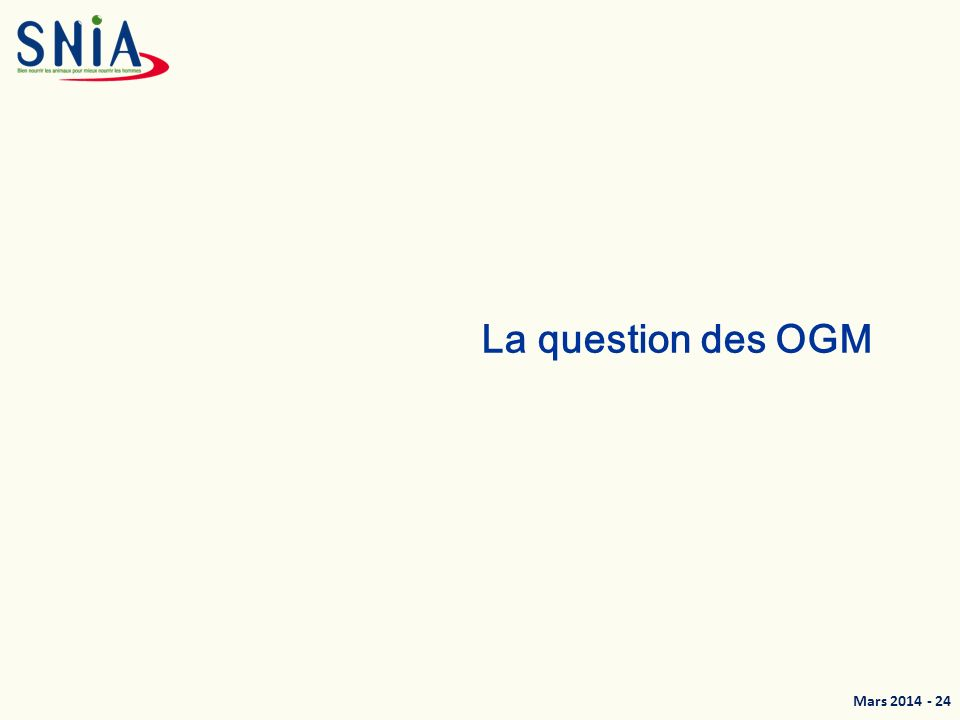 La question des OGM