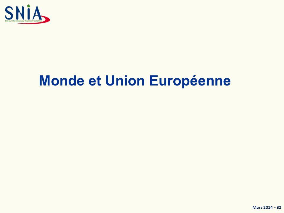 Monde et Union Européenne