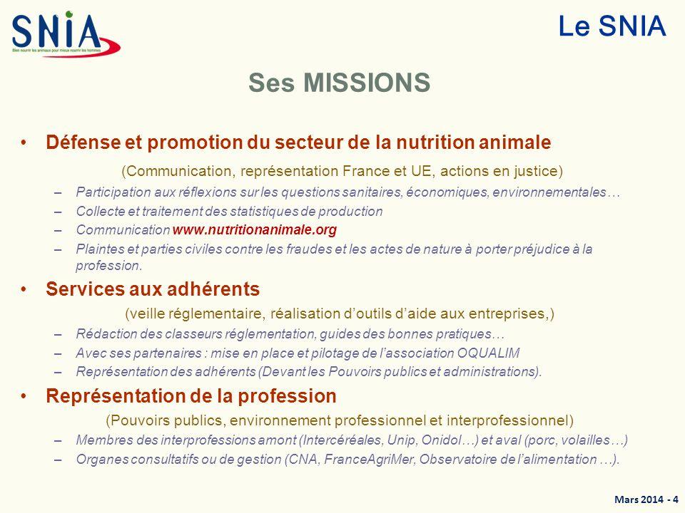 Le SNIA Ses MISSIONS. Défense et promotion du secteur de la nutrition animale. (Communication, représentation France et UE, actions en justice)
