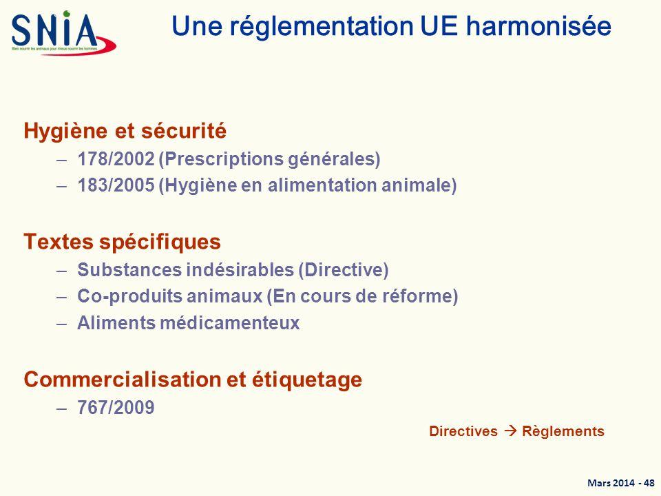 Une réglementation UE harmonisée