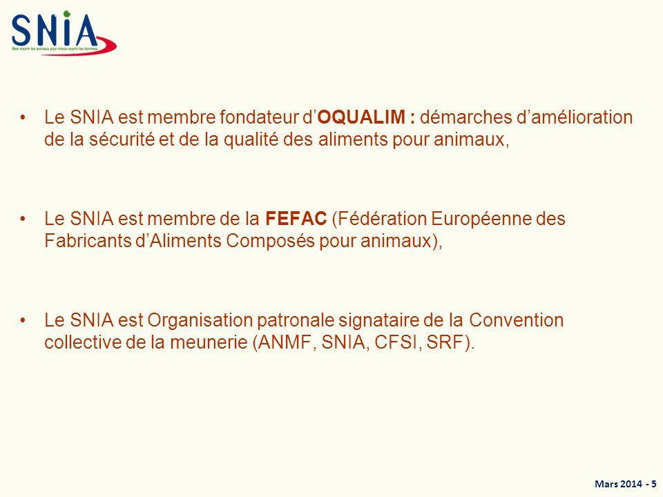 Le SNIA est membre fondateur d'OQUALIM : démarches d'amélioration de la sécurité et de la qualité des aliments pour animaux,