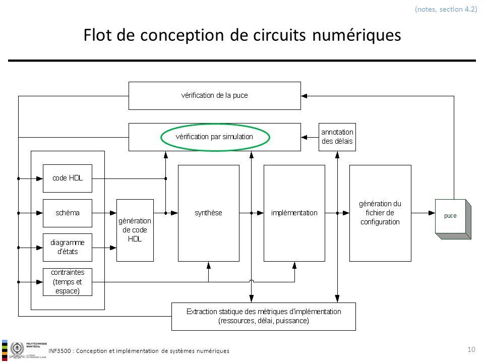 Flot de conception de circuits numériques