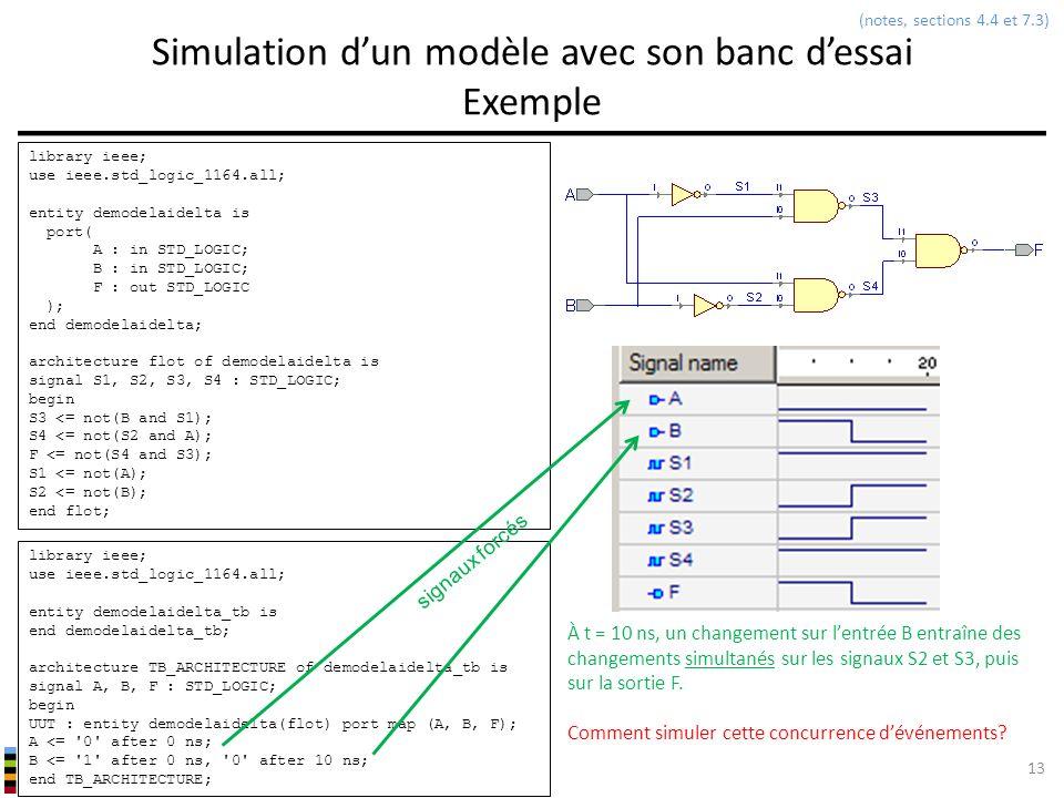 Simulation d'un modèle avec son banc d'essai Exemple