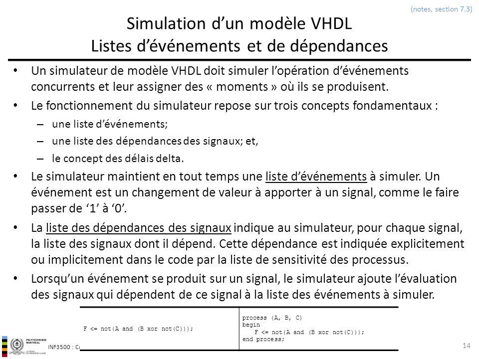 Simulation d'un modèle VHDL Listes d'événements et de dépendances