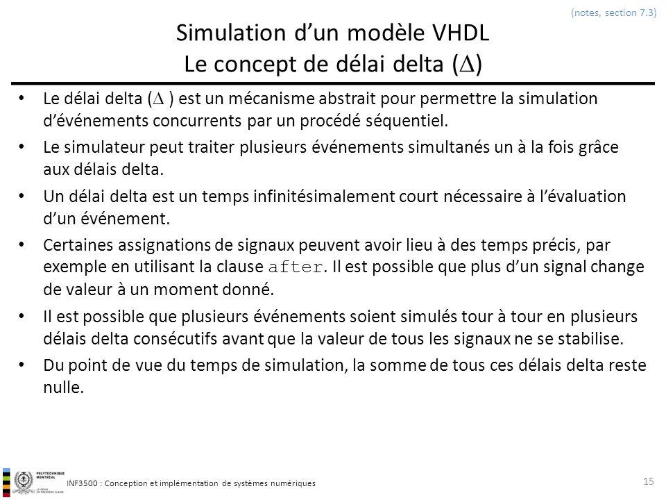 Simulation d'un modèle VHDL Le concept de délai delta ()
