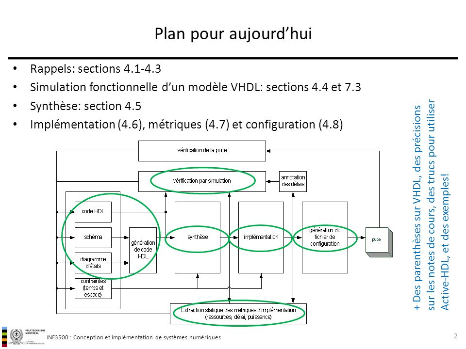 Plan pour aujourd'hui Rappels: sections 4.1-4.3