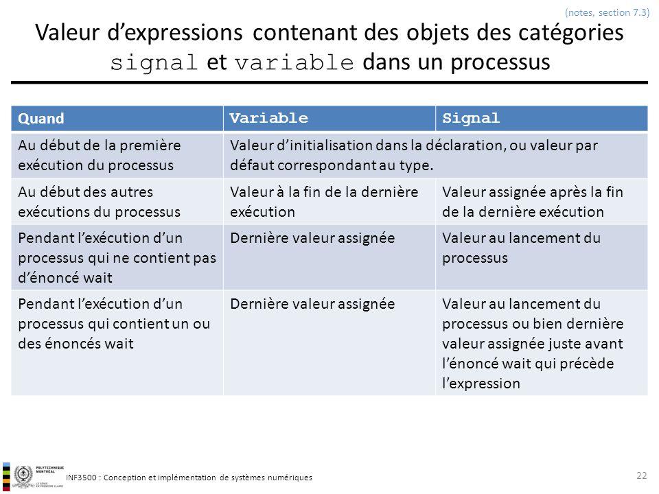 (notes, section 7.3) Valeur d'expressions contenant des objets des catégories signal et variable dans un processus.