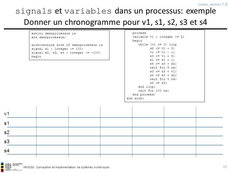 (notes, section 7.3) signals et variables dans un processus: exemple Donner un chronogramme pour v1, s1, s2, s3 et s4.