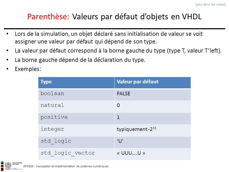 Parenthèse: Valeurs par défaut d'objets en VHDL