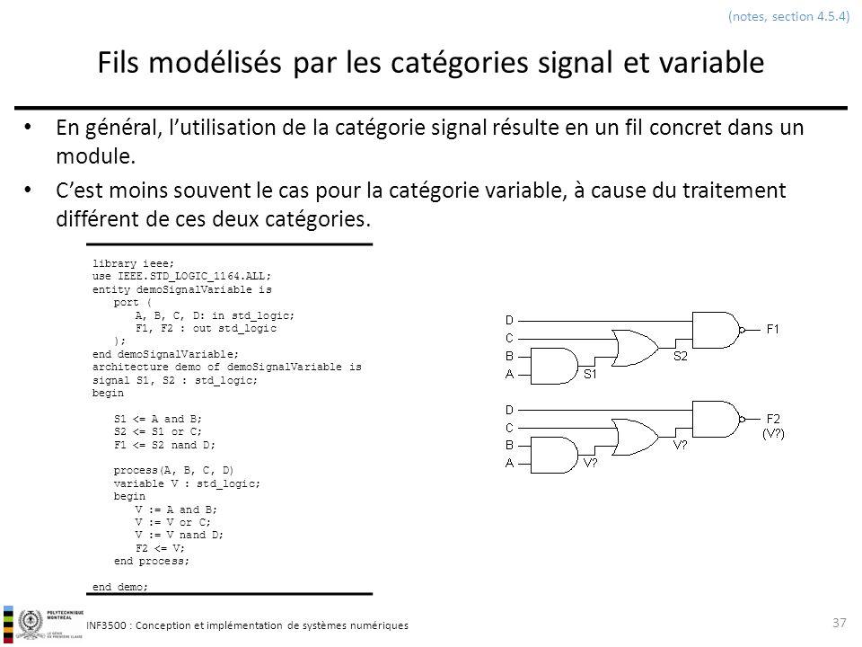 Fils modélisés par les catégories signal et variable