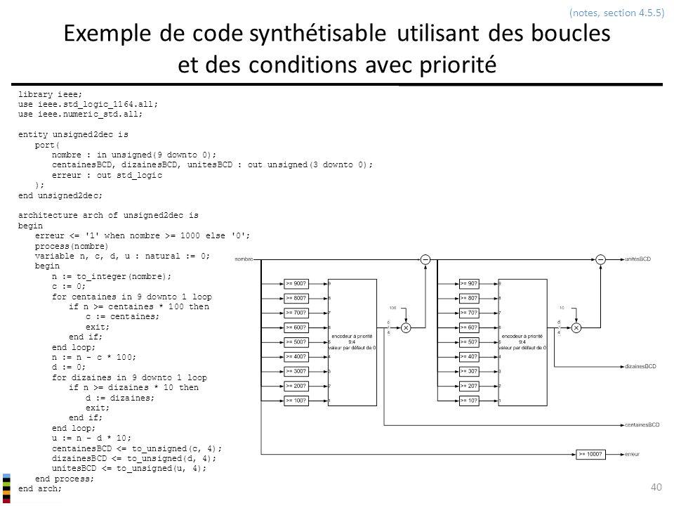 (notes, section 4.5.5) Exemple de code synthétisable utilisant des boucles et des conditions avec priorité.