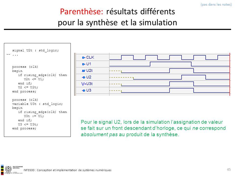 Parenthèse: résultats différents pour la synthèse et la simulation