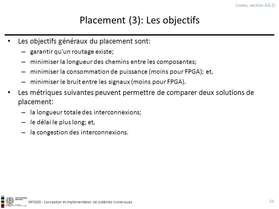 Placement (3): Les objectifs