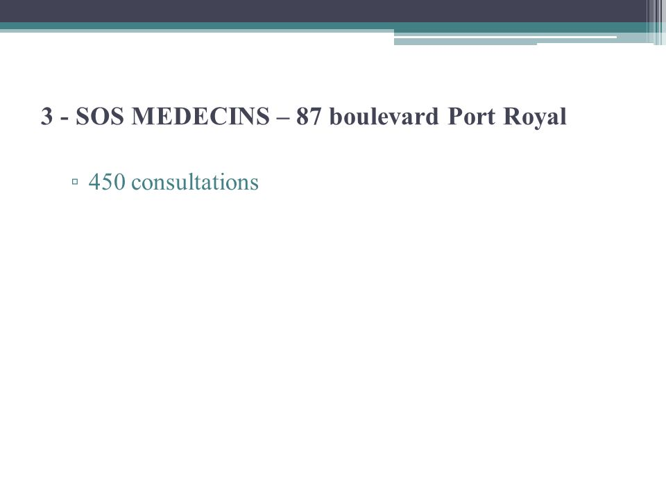 3 - SOS MEDECINS – 87 boulevard Port Royal