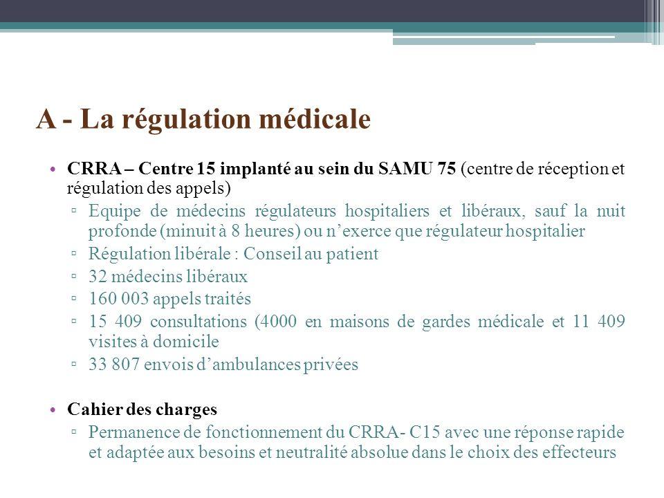 A - La régulation médicale