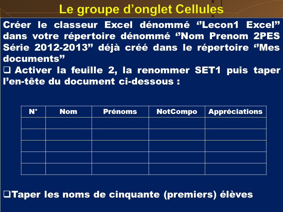 Le groupe d'onglet Cellules