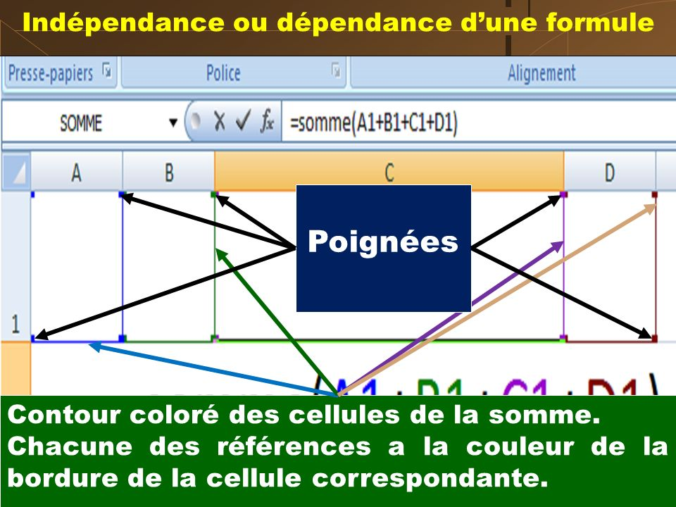 Indépendance ou dépendance d'une formule