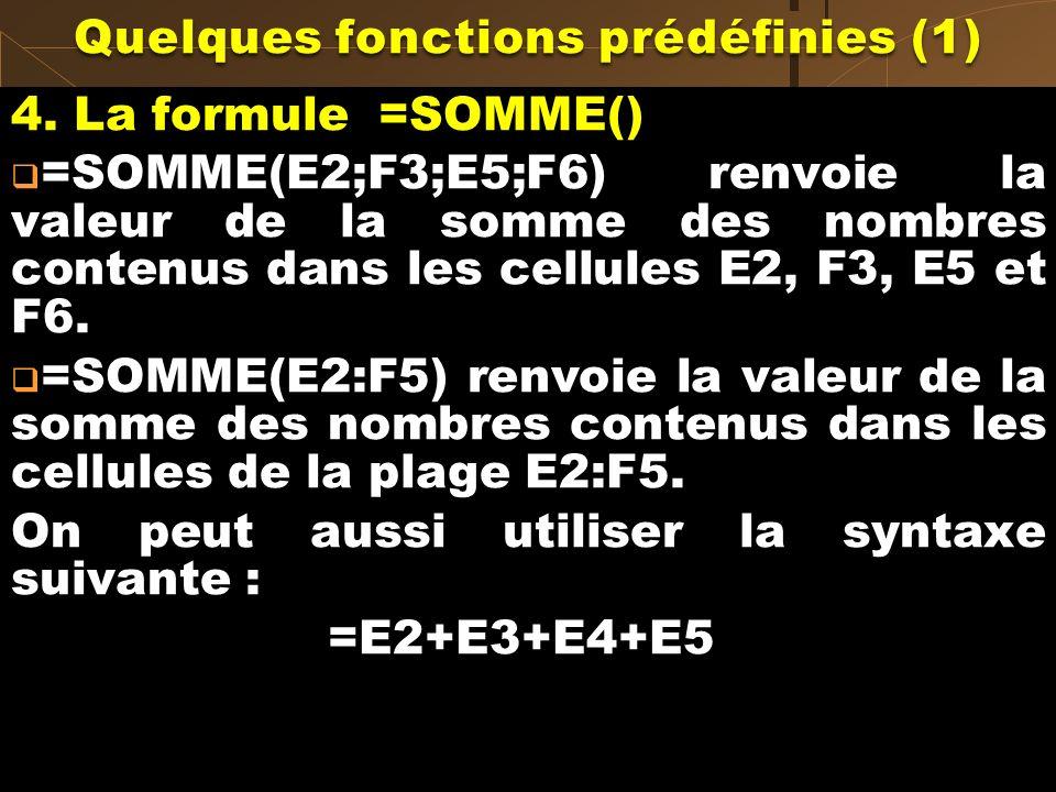 Quelques fonctions prédéfinies (1)