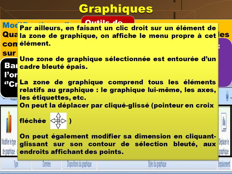 Graphiques Outils de graphique Modifications d'un graphique