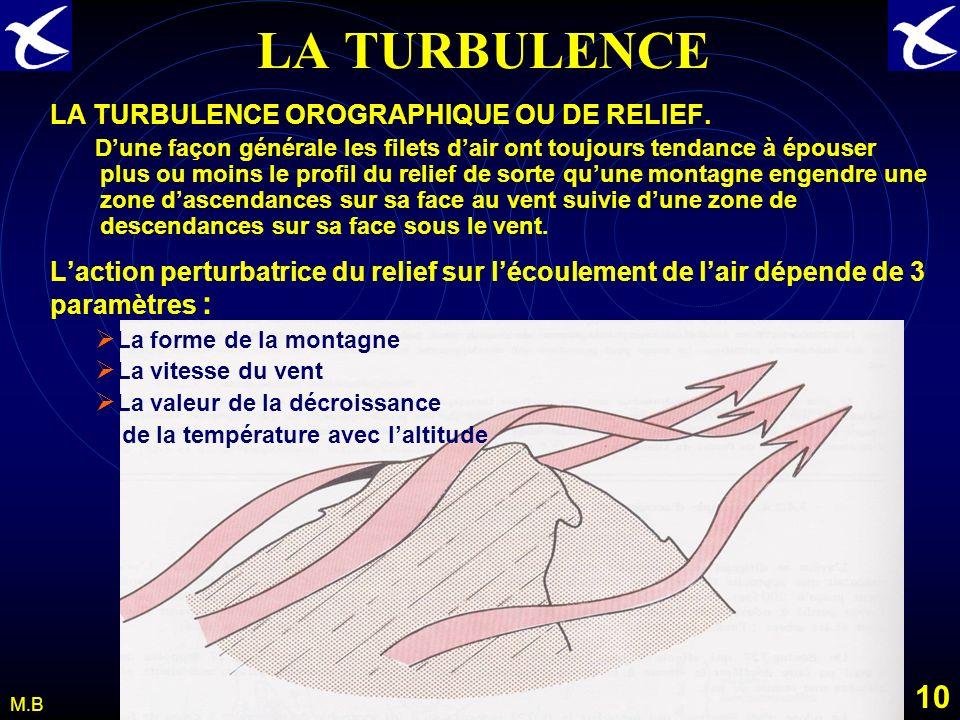 LA TURBULENCE LA TURBULENCE OROGRAPHIQUE OU DE RELIEF.
