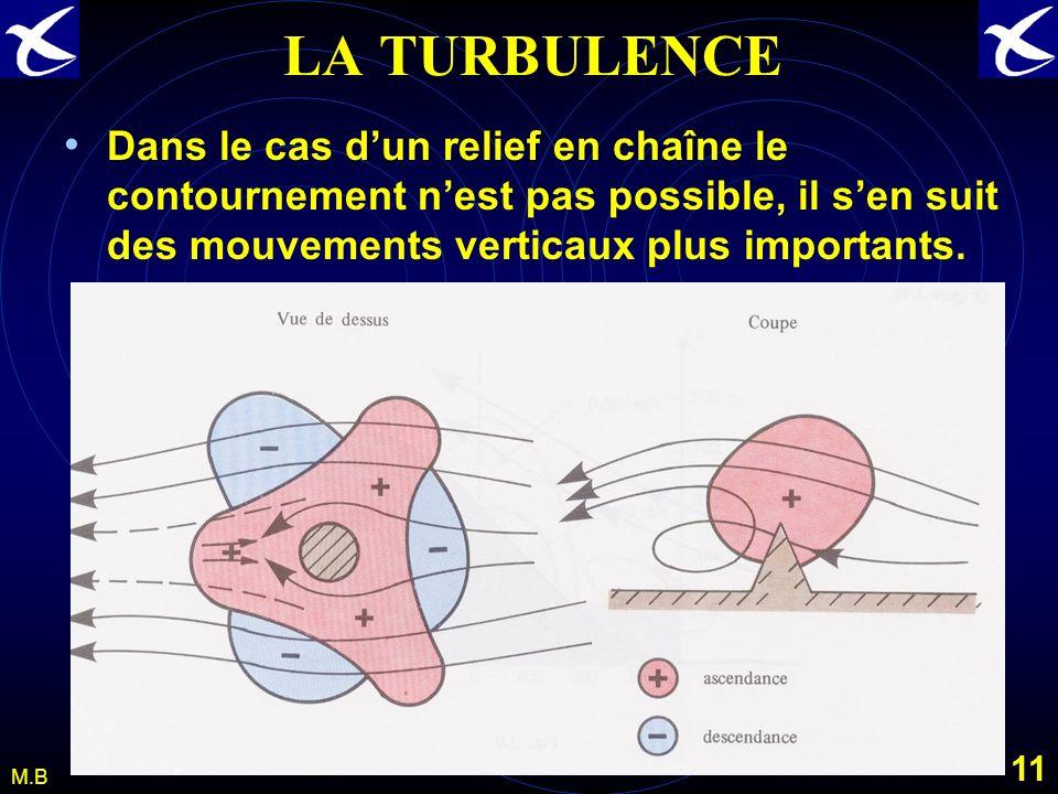 LA TURBULENCE Dans le cas d'un relief en chaîne le contournement n'est pas possible, il s'en suit des mouvements verticaux plus importants.