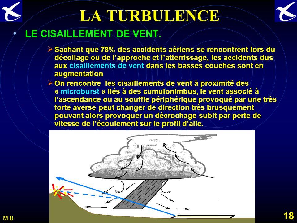 LA TURBULENCE LE CISAILLEMENT DE VENT.