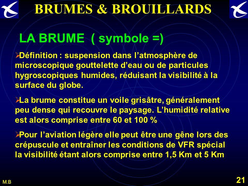 BRUMES & BROUILLARDS LA BRUME ( symbole =)
