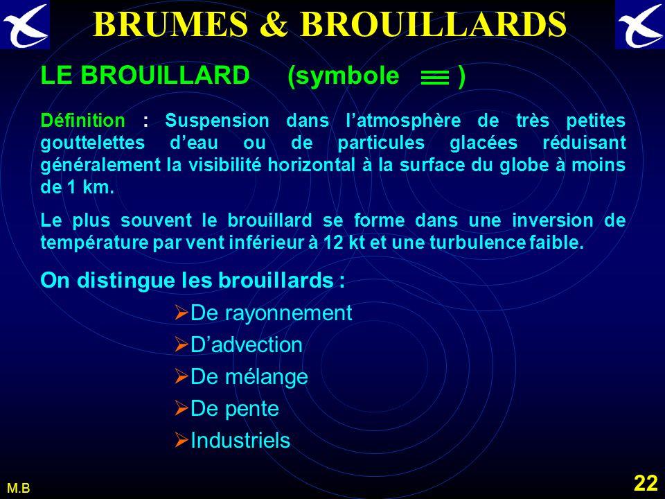 BRUMES & BROUILLARDS LE BROUILLARD (symbole )
