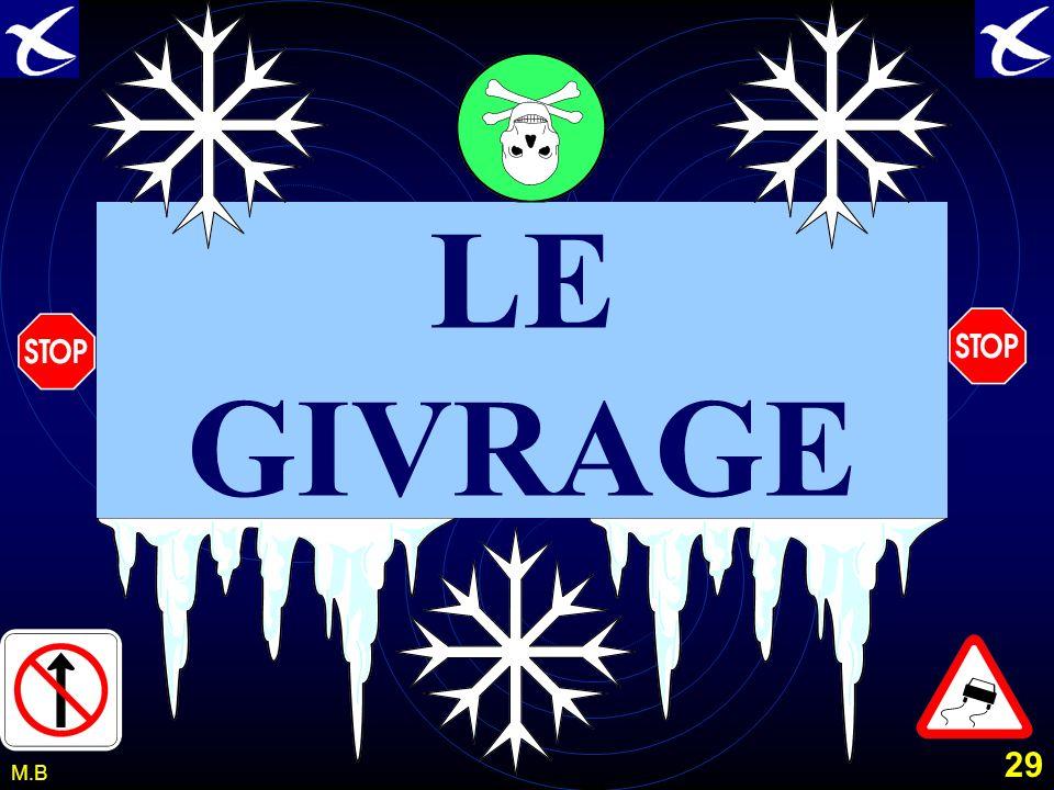LE GIVRAGE