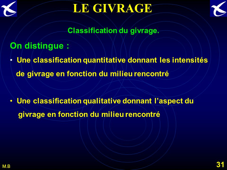 Classification du givrage.