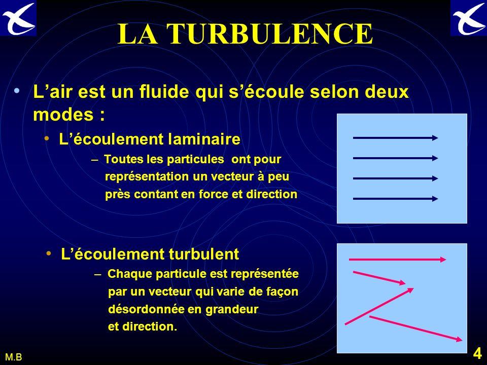 LA TURBULENCE L'air est un fluide qui s'écoule selon deux modes :