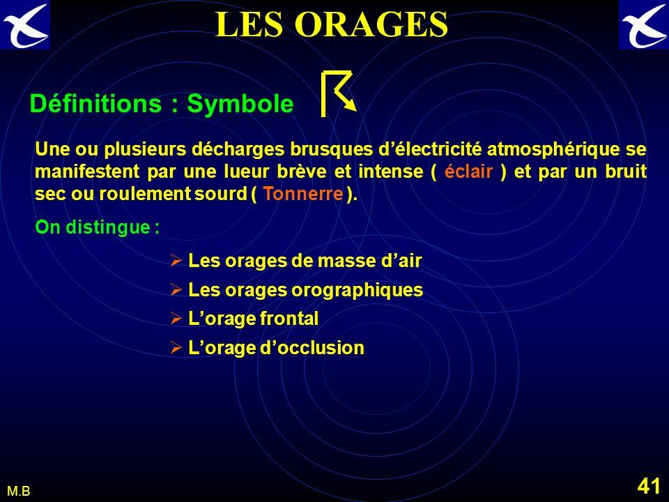 LES ORAGES Définitions : Symbole