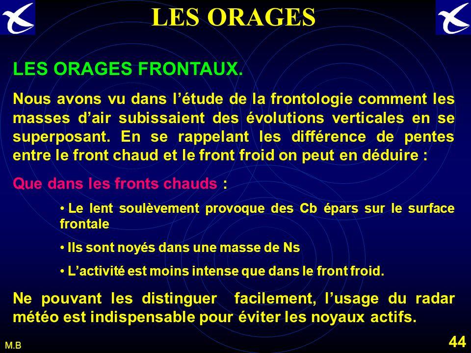 LES ORAGES LES ORAGES FRONTAUX.