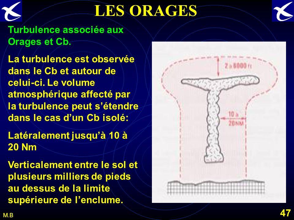 LES ORAGES Turbulence associée aux Orages et Cb.