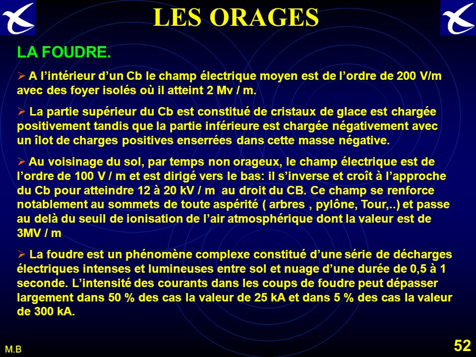 LES ORAGES LA FOUDRE. A l'intérieur d'un Cb le champ électrique moyen est de l'ordre de 200 V/m avec des foyer isolés où il atteint 2 Mv / m.