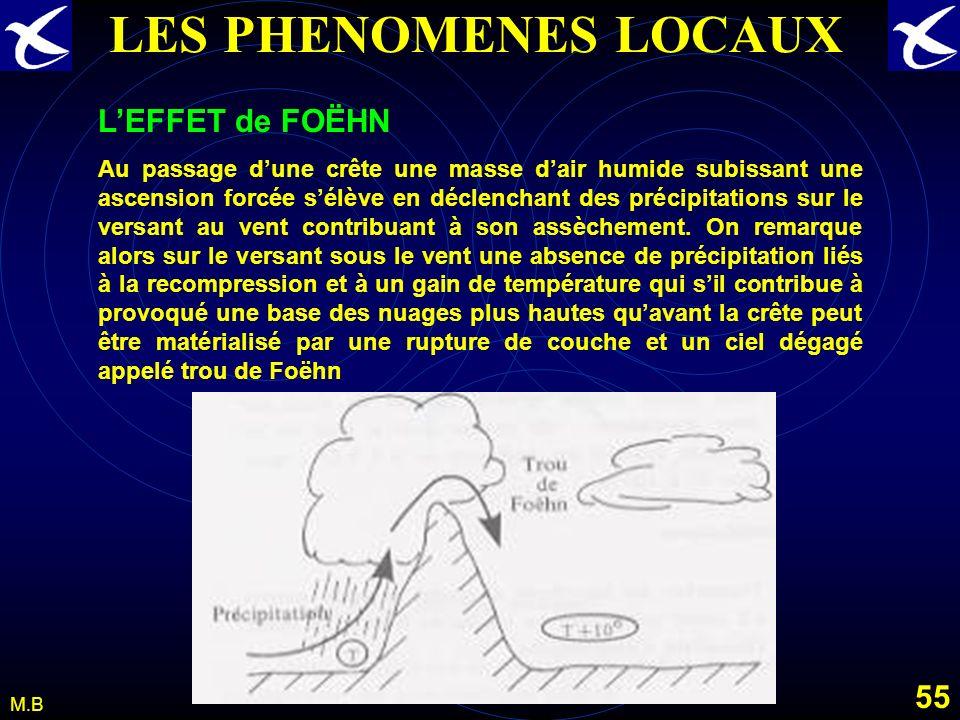 LES PHENOMENES LOCAUX L'EFFET de FOËHN